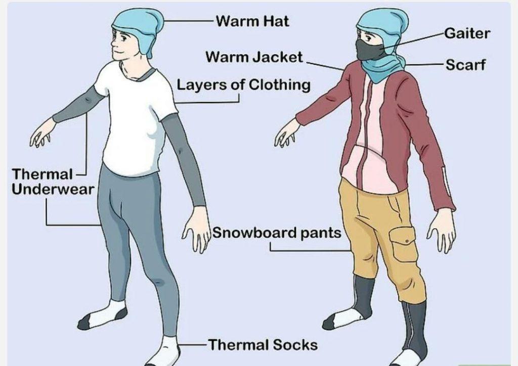 یک ورزش زمستانی که بسیاری از مردم از آن لذت می برند اسنوبرد است. اگرچه اسنوبرد هم اکنون به عنوان یک ورزش و رشته ای رسمی در المپیک زمستانه است ، اما هرکسی می تواند آنرا بیاموزد،با آن تفریح کند و از آن لذت ببرد.یادگیری برخی از ایده های اساسی می تواند به شما کمک کند که اولین تجربه ی خود در اسنوبرد و در دامنه کوه ها را لذت بخش تر کنید.